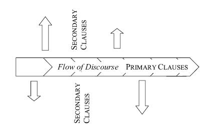 Definition Essay - How do I write a definition Essay?